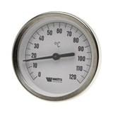 Термометры накладные и встраиваемые